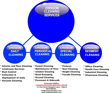 Chogon Cleaning Services